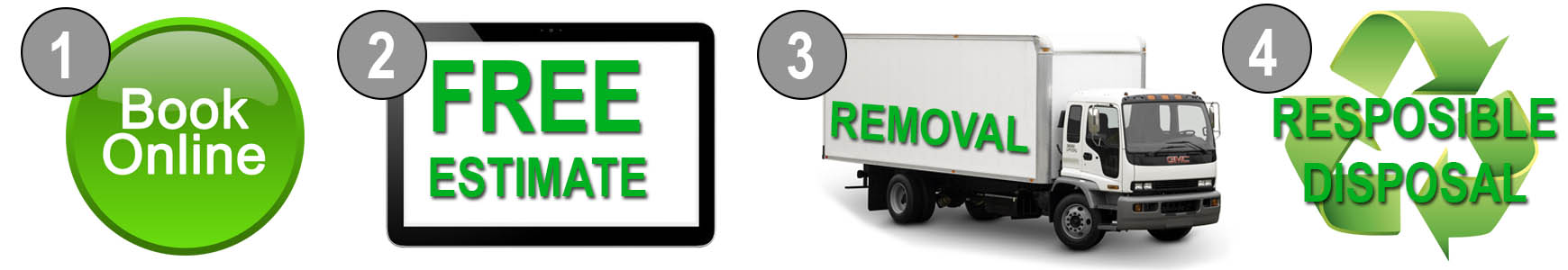 STEPS FOR JUNK REMOVAL SERVICE
